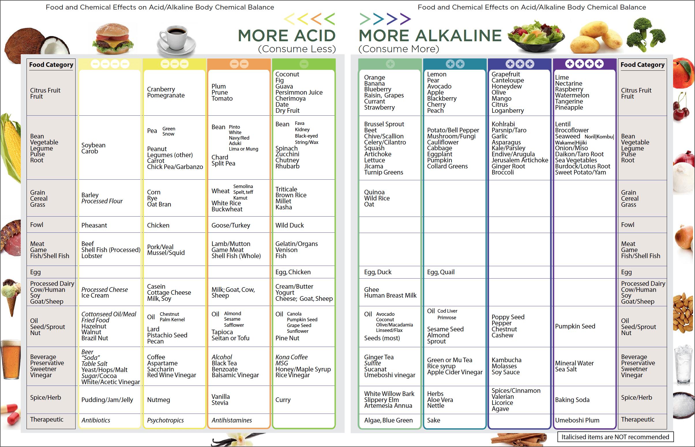 Alkaline_Chart.png - 379.65 kB